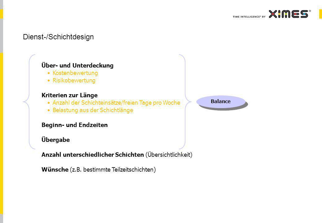 © 2010 XIMES 10 Dienst-/Schichtdesign Balance Über- und Unterdeckung Kostenbewertung Risikobewertung Kriterien zur Länge Anzahl der Schichteinsätze/fr