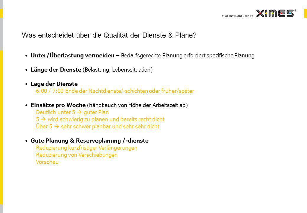 © 2010 XIMES 11 Was entscheidet über die Qualität der Dienste & Pläne? Unter/Überlastung vermeiden – Bedarfsgerechte Planung erfordert spezifische Pla