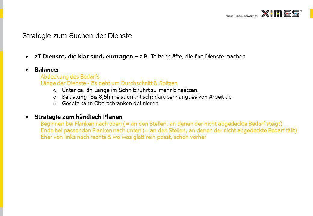 © 2010 XIMES 12 Strategie zum Suchen der Dienste zT Dienste, die klar sind, eintragen – z.B.