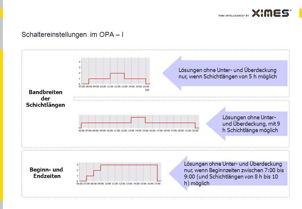 © 2010 XIMES 14 Schaltereinstellungen im OPA – I Lösungen ohne Unter- und Überdeckung nur, wenn Schichtlängen von 5 h möglich Lösungen ohne Unter- und