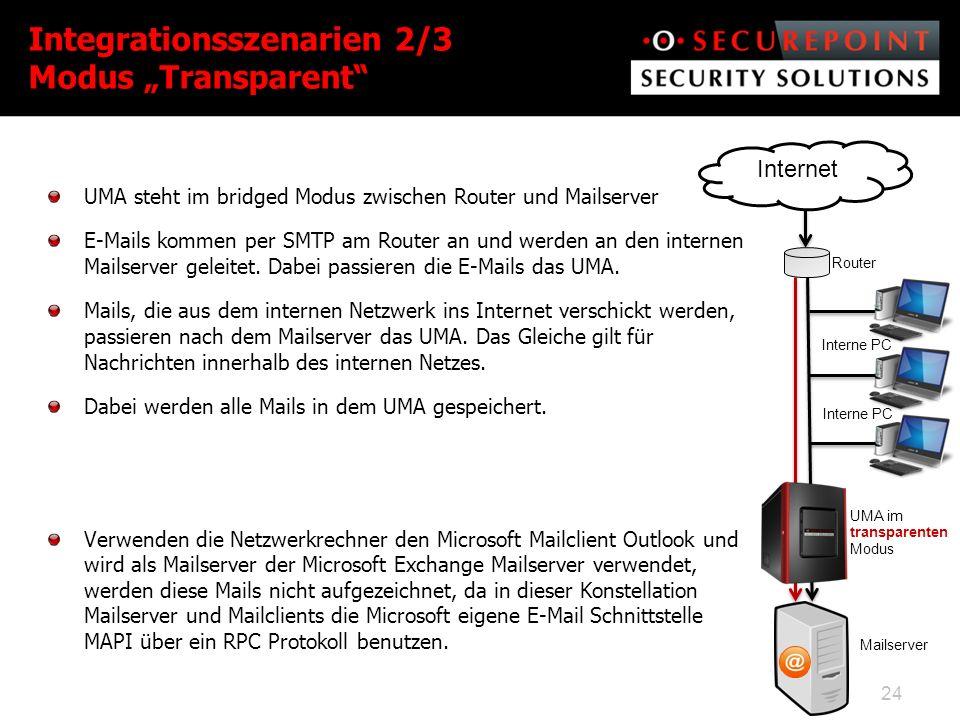 UMA steht im bridged Modus zwischen Router und Mailserver E-Mails kommen per SMTP am Router an und werden an den internen Mailserver geleitet.