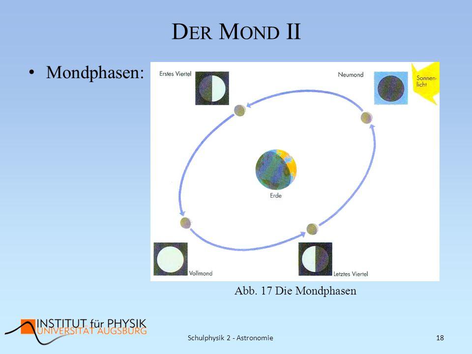 D ER M OND II Mondphasen: Schulphysik 2 - Astronomie18 Abb. 17 Die Mondphasen