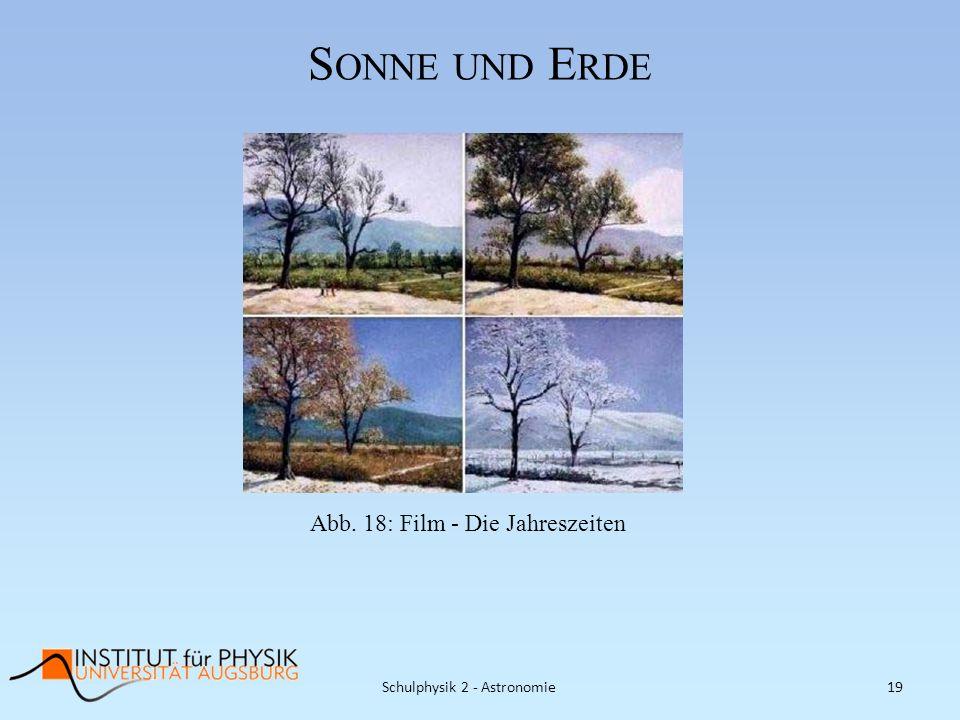S ONNE UND E RDE Schulphysik 2 - Astronomie19 Abb. 18: Film - Die Jahreszeiten
