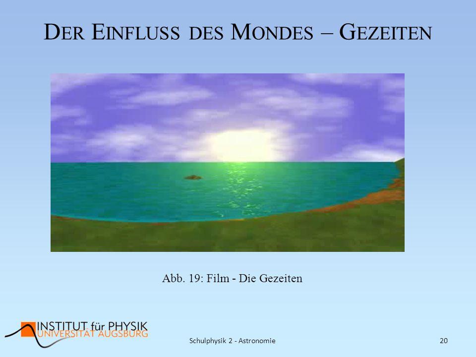 D ER E INFLUSS DES M ONDES – G EZEITEN Schulphysik 2 - Astronomie20 Abb. 19: Film - Die Gezeiten