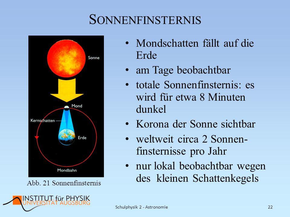 S ONNENFINSTERNIS Mondschatten fällt auf die Erde am Tage beobachtbar totale Sonnenfinsternis: es wird für etwa 8 Minuten dunkel Korona der Sonne sich