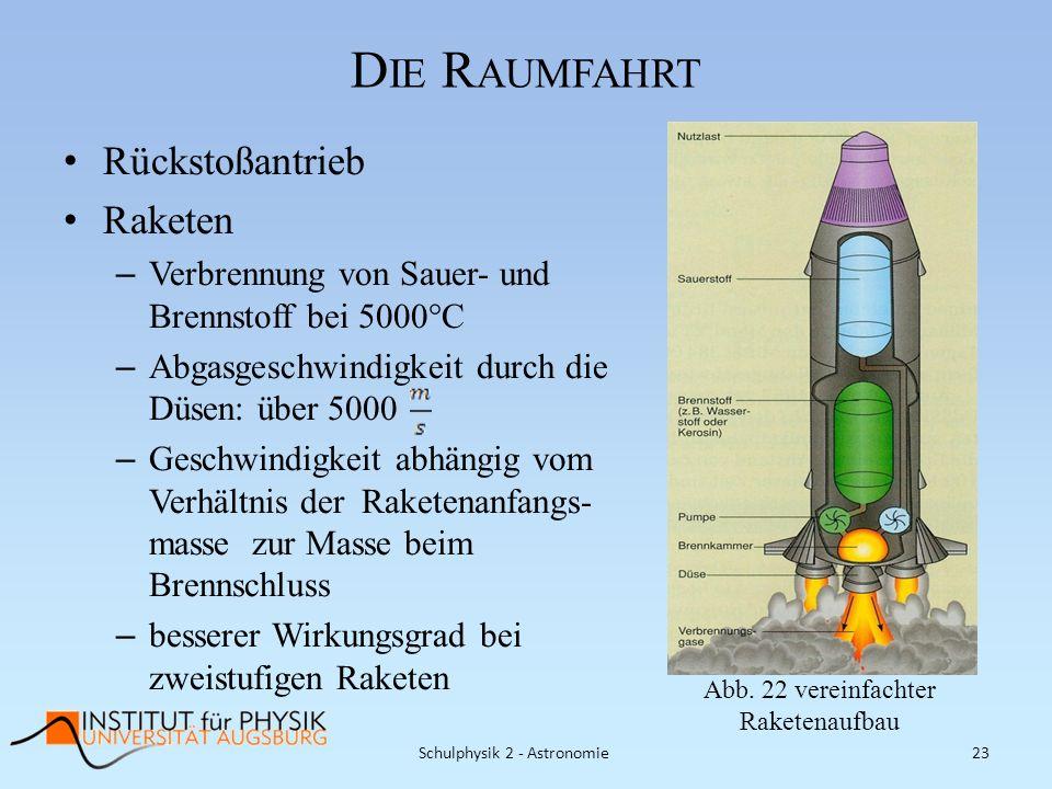 D IE R AUMFAHRT Rückstoßantrieb Raketen – Verbrennung von Sauer- und Brennstoff bei 5000°C – Abgasgeschwindigkeit durch die Düsen: über 5000 – Geschwi