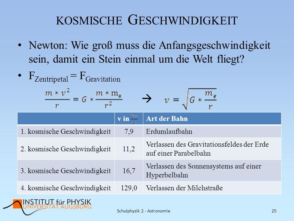 KOSMISCHE G ESCHWINDIGKEIT Newton: Wie groß muss die Anfangsgeschwindigkeit sein, damit ein Stein einmal um die Welt fliegt? F Zentripetal = F Gravita