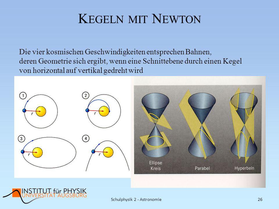 K EGELN MIT N EWTON Schulphysik 2 - Astronomie26 Die vier kosmischen Geschwindigkeiten entsprechen Bahnen, deren Geometrie sich ergibt, wenn eine Schn