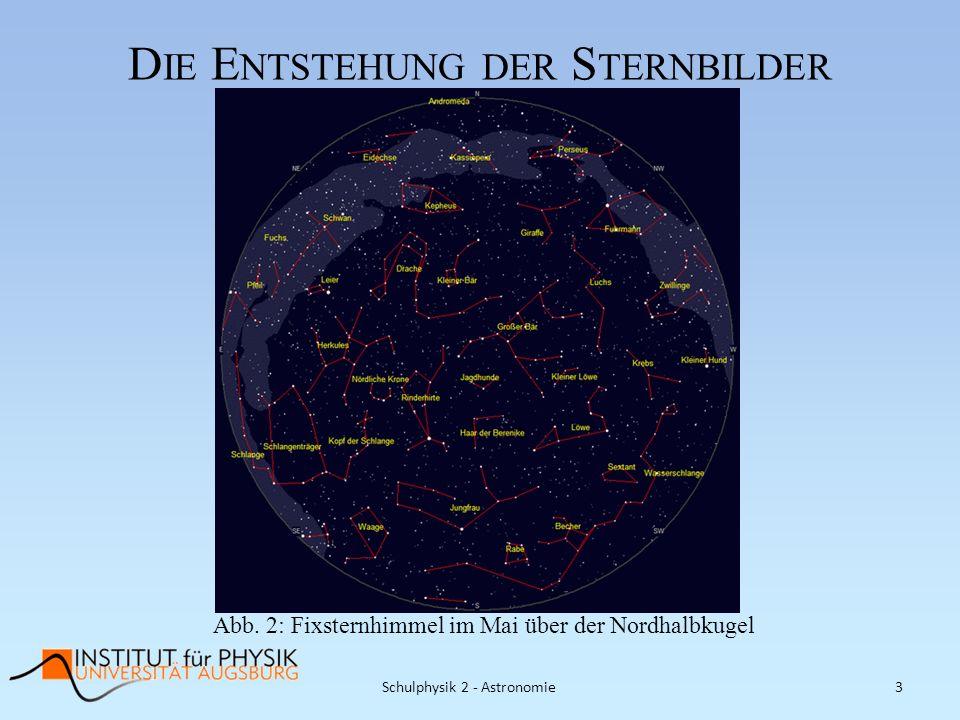 D IE E NTSTEHUNG DER S TERNBILDER 3Schulphysik 2 - Astronomie Abb. 2: Fixsternhimmel im Mai über der Nordhalbkugel