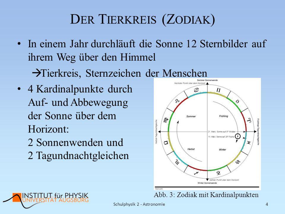 D ER T IERKREIS (Z ODIAK ) In einem Jahr durchläuft die Sonne 12 Sternbilder auf ihrem Weg über den Himmel Tierkreis, Sternzeichen der Menschen 4 Kard