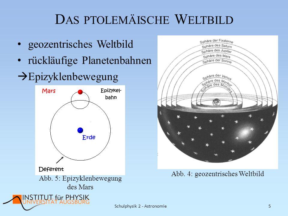 D AS PTOLEMÄISCHE W ELTBILD geozentrisches Weltbild rückläufige Planetenbahnen Epizyklenbewegung Schulphysik 2 - Astronomie5 Abb. 5: Epizyklenbewegung