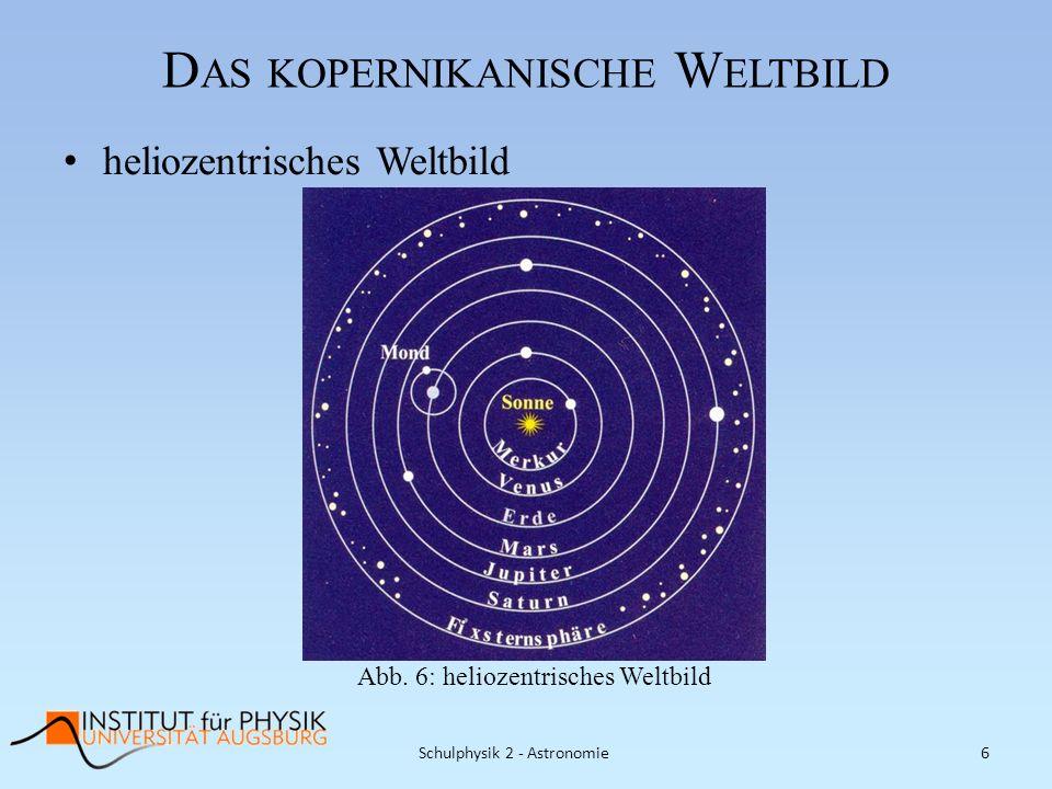 D AS KOPERNIKANISCHE W ELTBILD heliozentrisches Weltbild Schulphysik 2 - Astronomie6 Abb. 6: heliozentrisches Weltbild