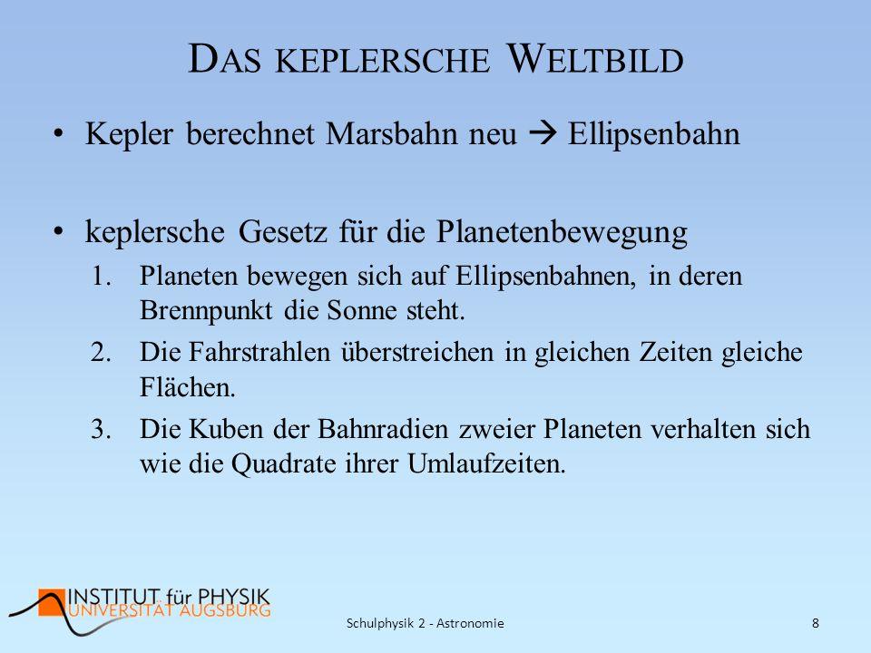 D AS KEPLERSCHE W ELTBILD Kepler berechnet Marsbahn neu Ellipsenbahn keplersche Gesetz für die Planetenbewegung 1.Planeten bewegen sich auf Ellipsenba