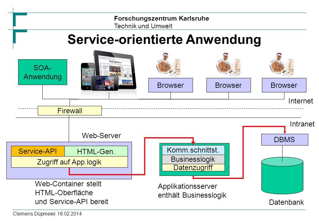 Forschungszentrum Karlsruhe Technik und Umwelt Clemens Düpmeier, 16.02.2014 Was bietet Java.