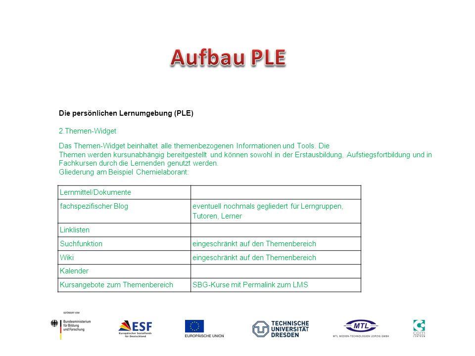 Die persönlichen Lernumgebung (PLE) 2.Themen-Widget Das Themen-Widget beinhaltet alle themenbezogenen Informationen und Tools.