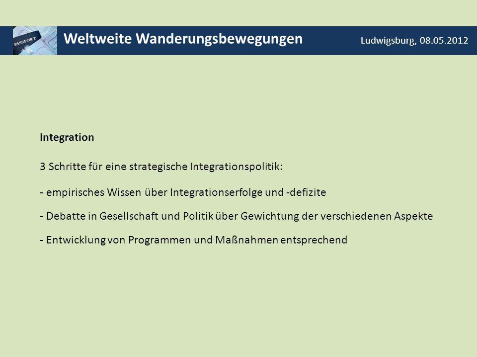 Weltweite Wanderungsbewegungen Ludwigsburg, 08.05.2012 Integration 3 Schritte für eine strategische Integrationspolitik: - empirisches Wissen über Int
