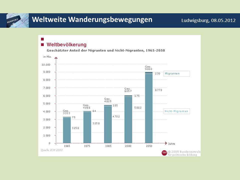Weltweite Wanderungsbewegungen Ludwigsburg, 08.05.2012 Diskussionsfragen: 1.Wer gibt den Regierungen das Recht räumliche Grenzen zu setzten und Einreisebestimmungen festzulegen.