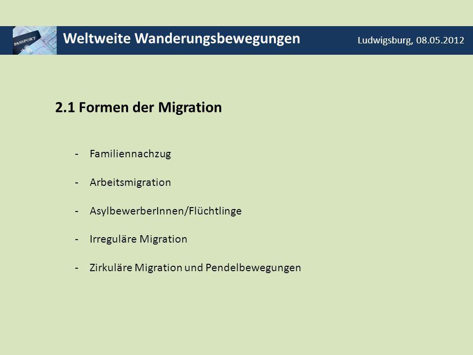 2.1 Formen der Migration -Familiennachzug -Arbeitsmigration -AsylbewerberInnen/Flüchtlinge -Irreguläre Migration -Zirkuläre Migration und Pendelbewegu
