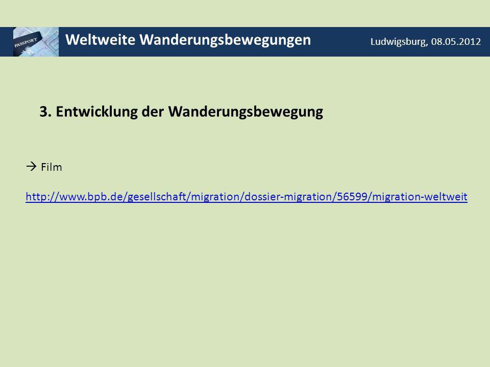 Weltweite Wanderungsbewegungen Ludwigsburg, 08.05.2012 3. Entwicklung der Wanderungsbewegung Film http://www.bpb.de/gesellschaft/migration/dossier-mig