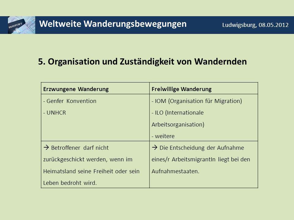 Weltweite Wanderungsbewegungen Ludwigsburg, 08.05.2012 5. Organisation und Zuständigkeit von Wandernden Erzwungene WanderungFreiwillige Wanderung - Ge