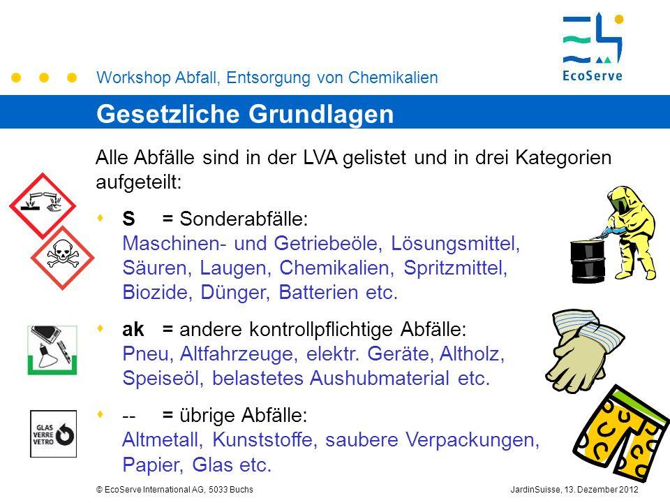 Workshop Abfall, Entsorgung von Chemikalien © EcoServe International AG, 5033 BuchsJardinSuisse, 13. Dezember 2012 Alle Abfälle sind in der LVA gelist