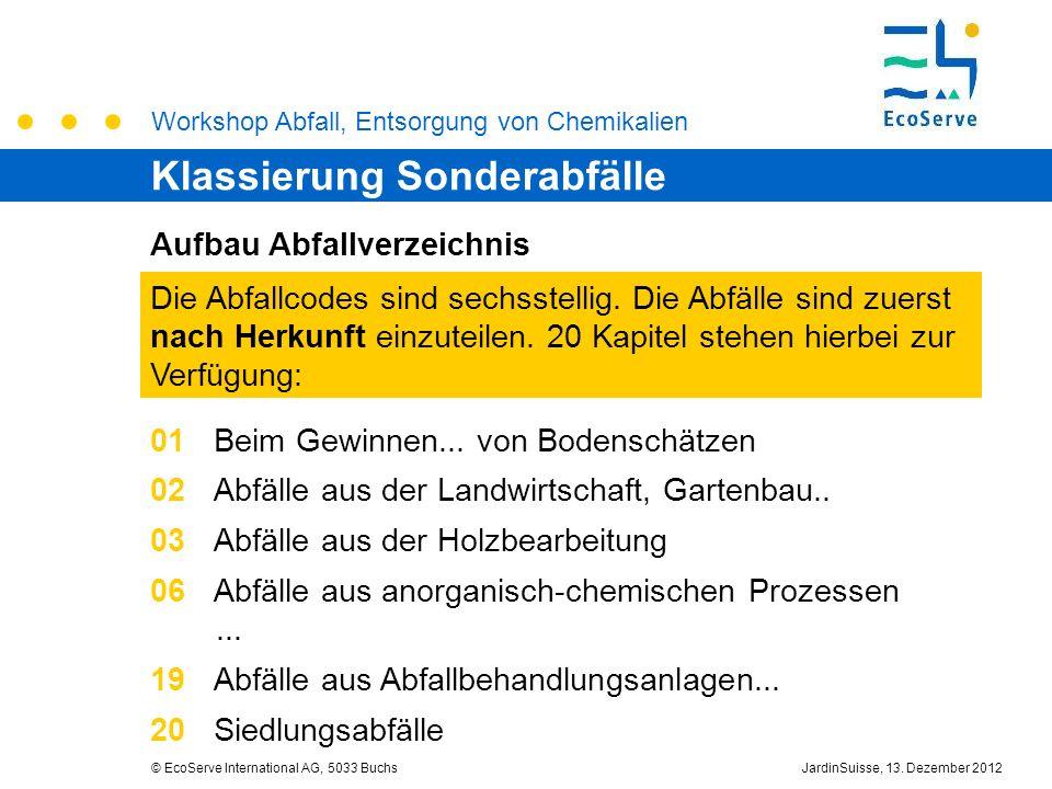 Workshop Abfall, Entsorgung von Chemikalien © EcoServe International AG, 5033 BuchsJardinSuisse, 13. Dezember 2012 Die Abfallcodes sind sechsstellig.