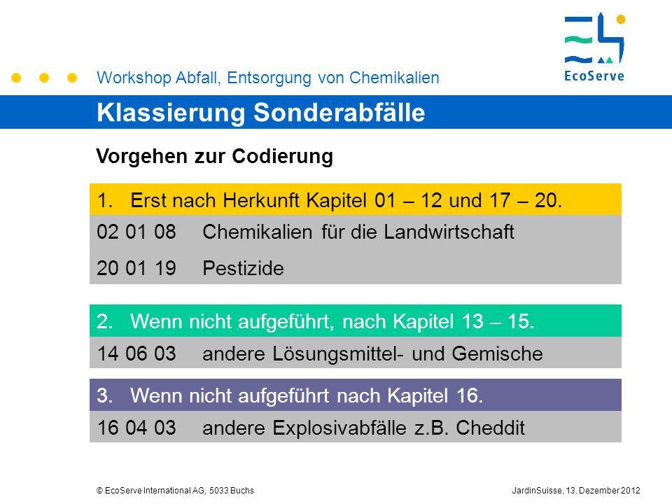 Workshop Abfall, Entsorgung von Chemikalien © EcoServe International AG, 5033 BuchsJardinSuisse, 13. Dezember 2012 1.Erst nach Herkunft Kapitel 01 – 1