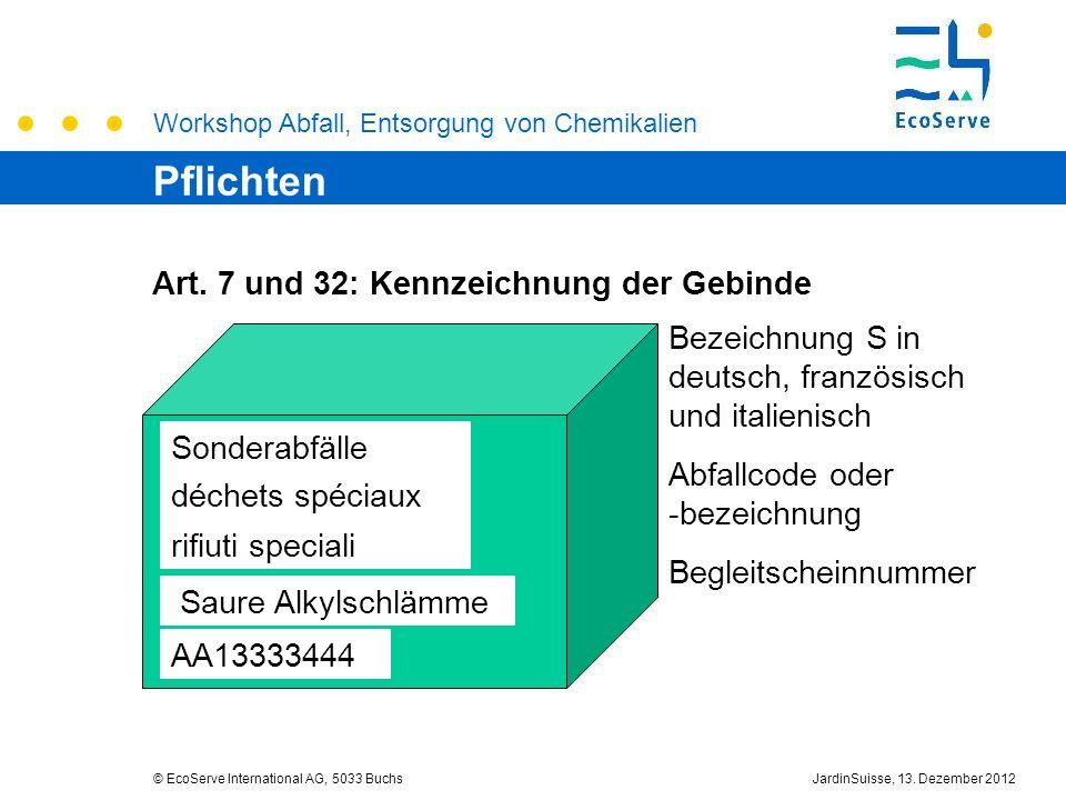 Workshop Abfall, Entsorgung von Chemikalien © EcoServe International AG, 5033 BuchsJardinSuisse, 13. Dezember 2012 Art. 7 und 32: Kennzeichnung der Ge