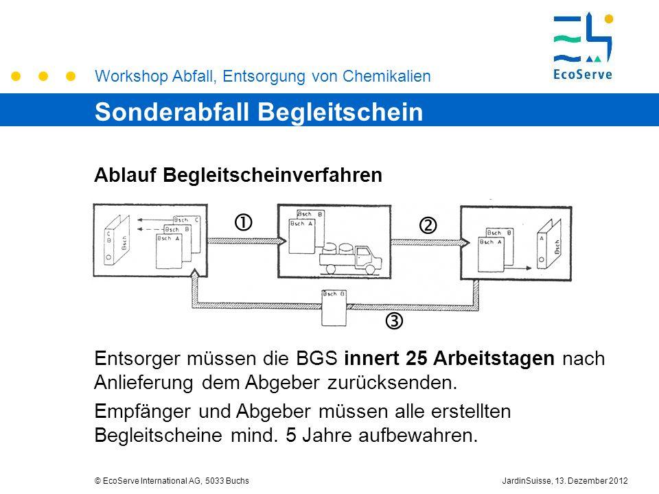 Workshop Abfall, Entsorgung von Chemikalien © EcoServe International AG, 5033 BuchsJardinSuisse, 13. Dezember 2012 Ablauf Begleitscheinverfahren Entso