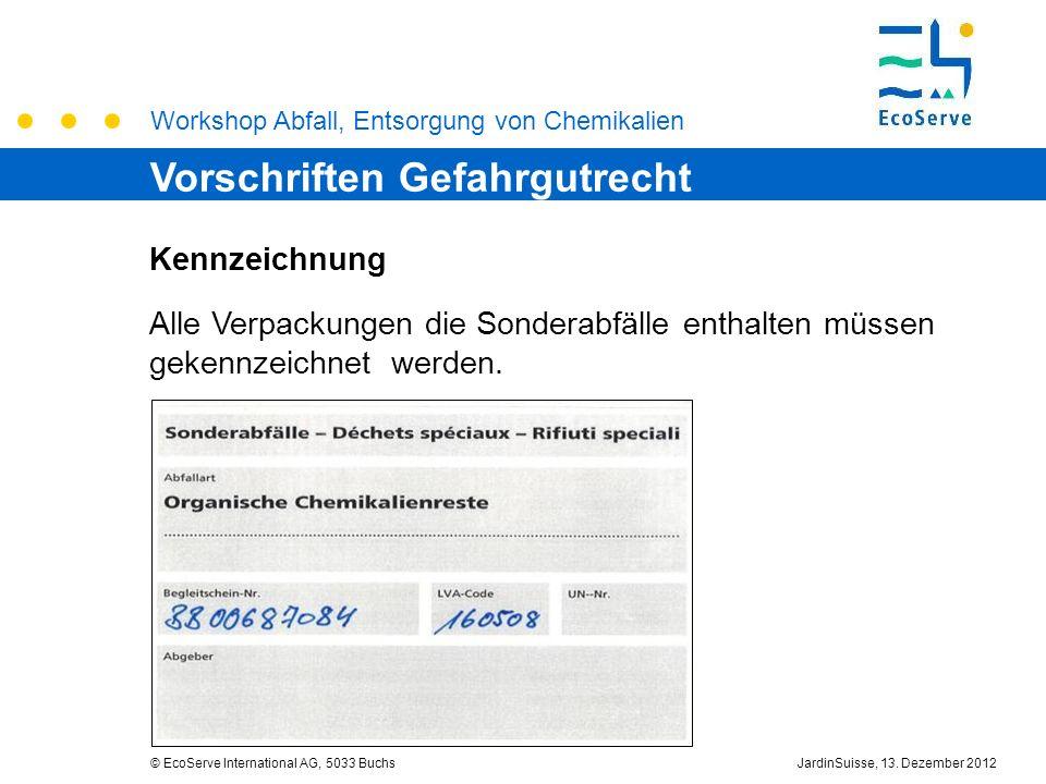 Workshop Abfall, Entsorgung von Chemikalien © EcoServe International AG, 5033 BuchsJardinSuisse, 13. Dezember 2012 Kennzeichnung Alle Verpackungen die