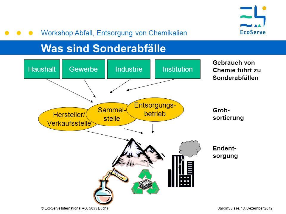 Workshop Abfall, Entsorgung von Chemikalien © EcoServe International AG, 5033 BuchsJardinSuisse, 13. Dezember 2012 HaushaltGewerbeIndustrieInstitution