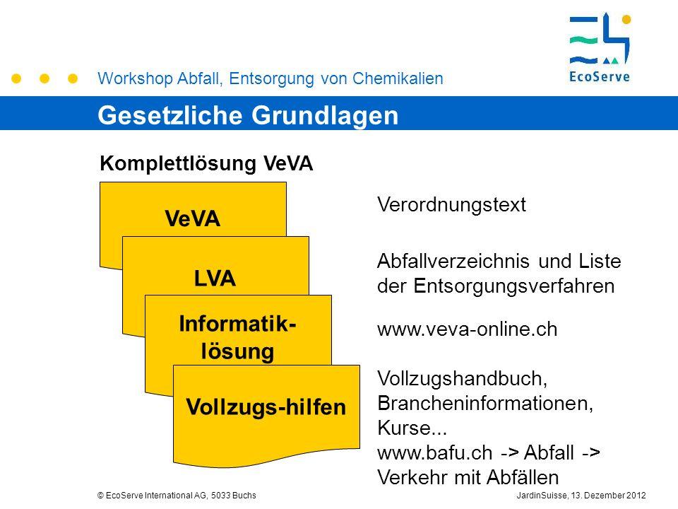 Workshop Abfall, Entsorgung von Chemikalien © EcoServe International AG, 5033 BuchsJardinSuisse, 13. Dezember 2012 Komplettlösung VeVA VeVA Verordnung