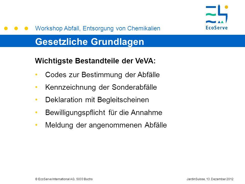 Workshop Abfall, Entsorgung von Chemikalien © EcoServe International AG, 5033 BuchsJardinSuisse, 13. Dezember 2012 Wichtigste Bestandteile der VeVA: C