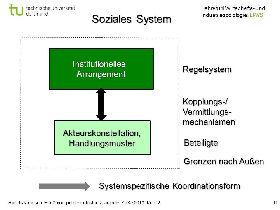 Hirsch-Kreinsen: Einführung in die Industriesoziologie, SoSe 2013, Kap. 2 Lehrstuhl Wirtschafts- und Industriesoziologie: LWIS 11 Soziales System Inst