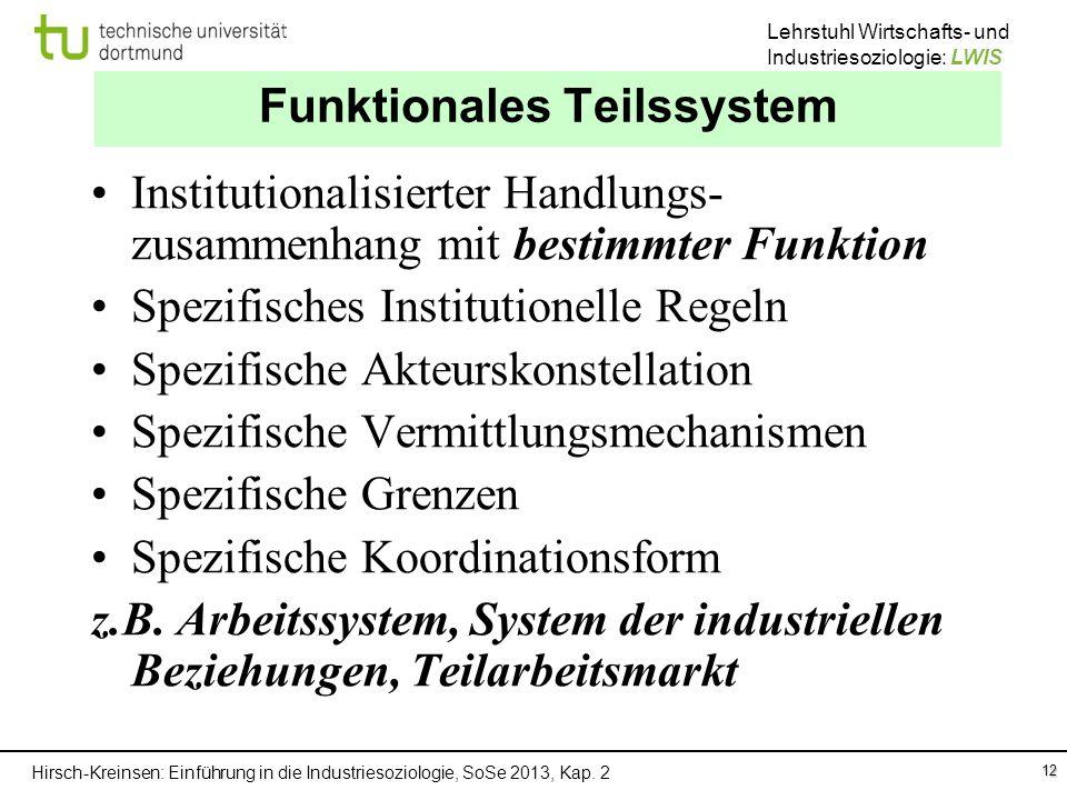 Hirsch-Kreinsen: Einführung in die Industriesoziologie, SoSe 2013, Kap. 2 Lehrstuhl Wirtschafts- und Industriesoziologie: LWIS 12 Funktionales Teilssy