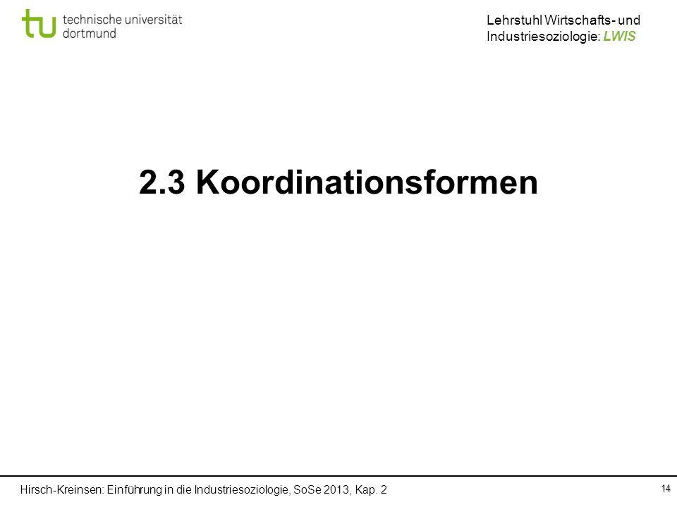 Hirsch-Kreinsen: Einführung in die Industriesoziologie, SoSe 2013, Kap. 2 Lehrstuhl Wirtschafts- und Industriesoziologie: LWIS 14 2.3 Koordinationsfor
