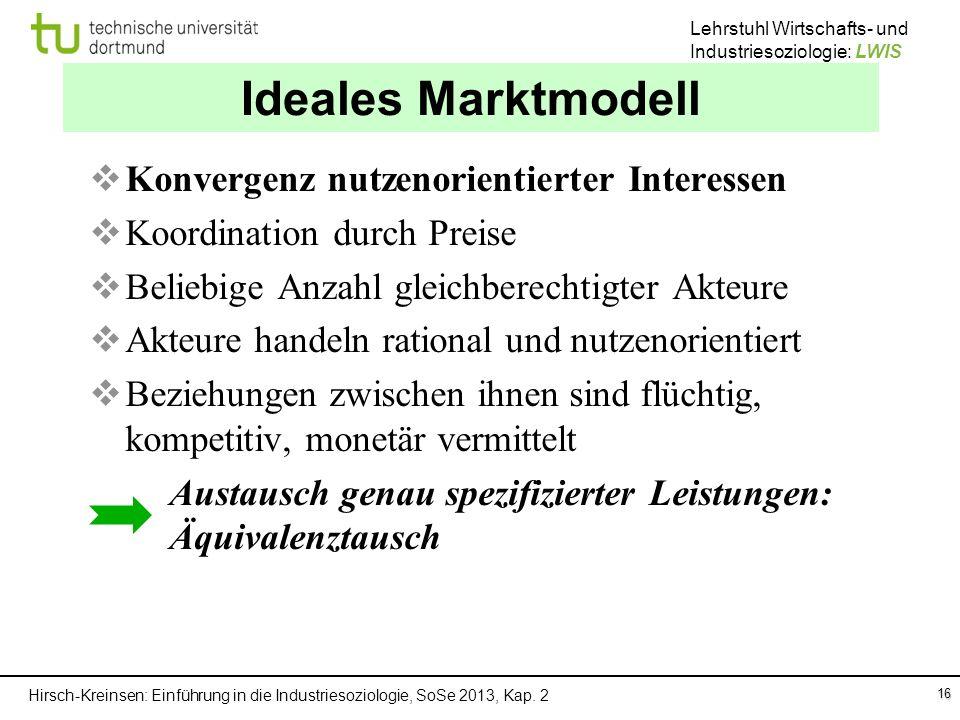 Hirsch-Kreinsen: Einführung in die Industriesoziologie, SoSe 2013, Kap. 2 Lehrstuhl Wirtschafts- und Industriesoziologie: LWIS 16 Ideales Marktmodell