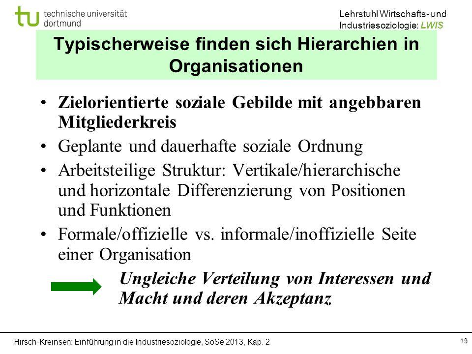 Hirsch-Kreinsen: Einführung in die Industriesoziologie, SoSe 2013, Kap. 2 Lehrstuhl Wirtschafts- und Industriesoziologie: LWIS Typischerweise finden s
