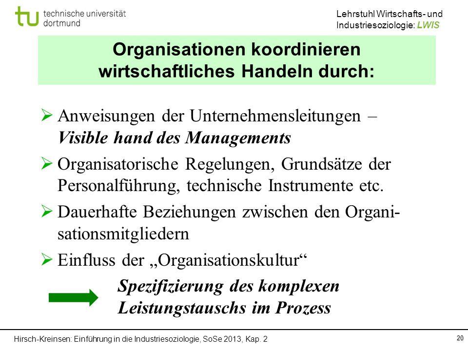 Hirsch-Kreinsen: Einführung in die Industriesoziologie, SoSe 2013, Kap. 2 Lehrstuhl Wirtschafts- und Industriesoziologie: LWIS Organisationen koordini