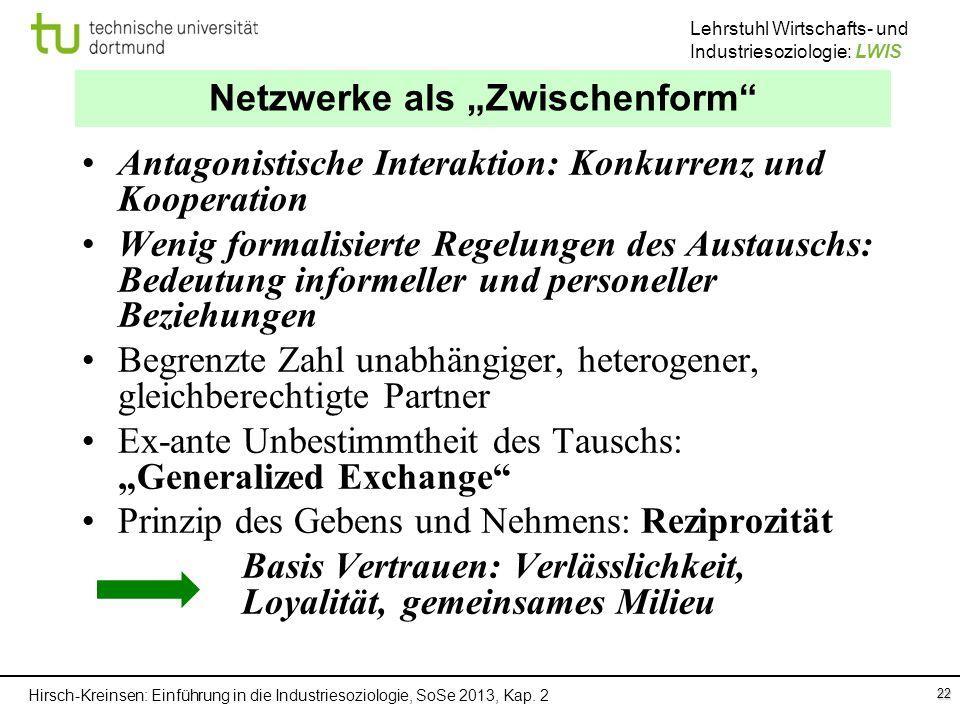 Hirsch-Kreinsen: Einführung in die Industriesoziologie, SoSe 2013, Kap. 2 Lehrstuhl Wirtschafts- und Industriesoziologie: LWIS Netzwerke als Zwischenf