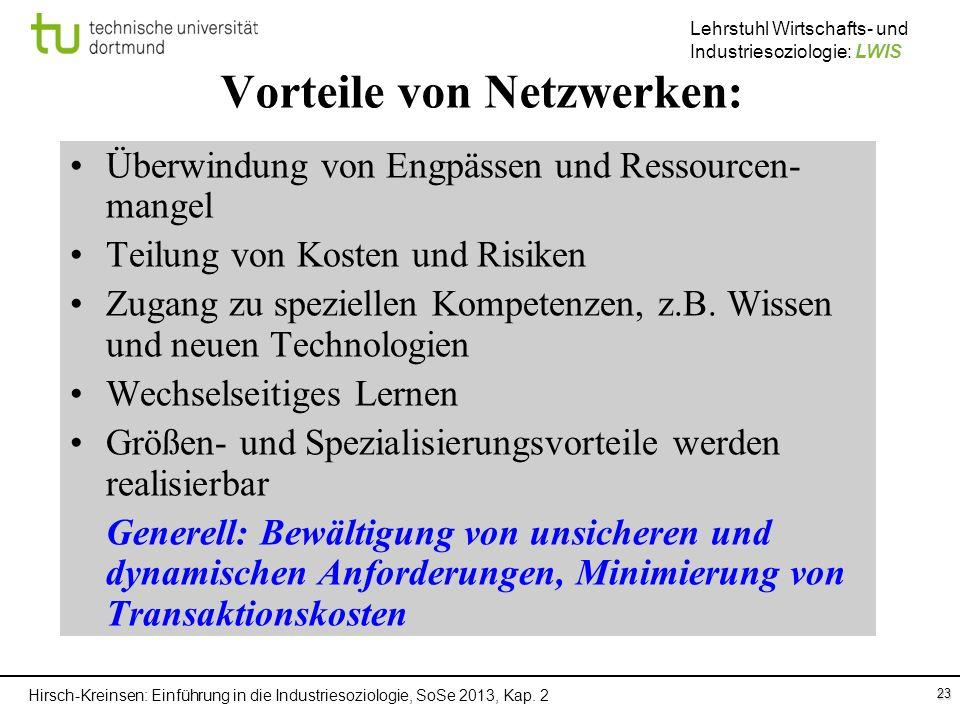 Hirsch-Kreinsen: Einführung in die Industriesoziologie, SoSe 2013, Kap. 2 Lehrstuhl Wirtschafts- und Industriesoziologie: LWIS Vorteile von Netzwerken