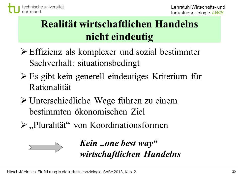 Hirsch-Kreinsen: Einführung in die Industriesoziologie, SoSe 2013, Kap. 2 Lehrstuhl Wirtschafts- und Industriesoziologie: LWIS 25 Realität wirtschaftl