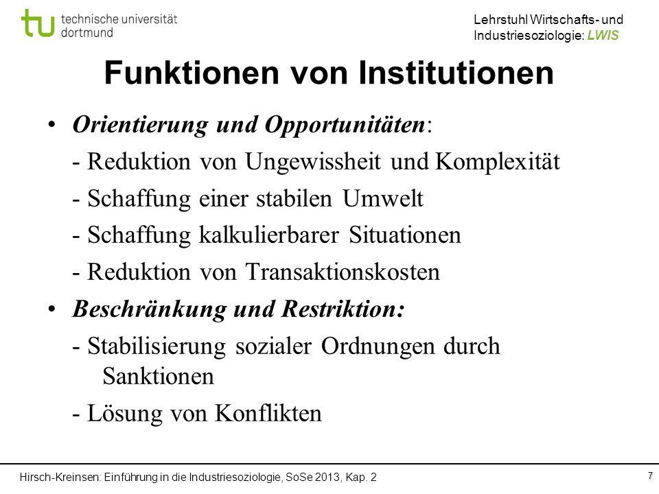 Hirsch-Kreinsen: Einführung in die Industriesoziologie, SoSe 2013, Kap. 2 Lehrstuhl Wirtschafts- und Industriesoziologie: LWIS Funktionen von Institut