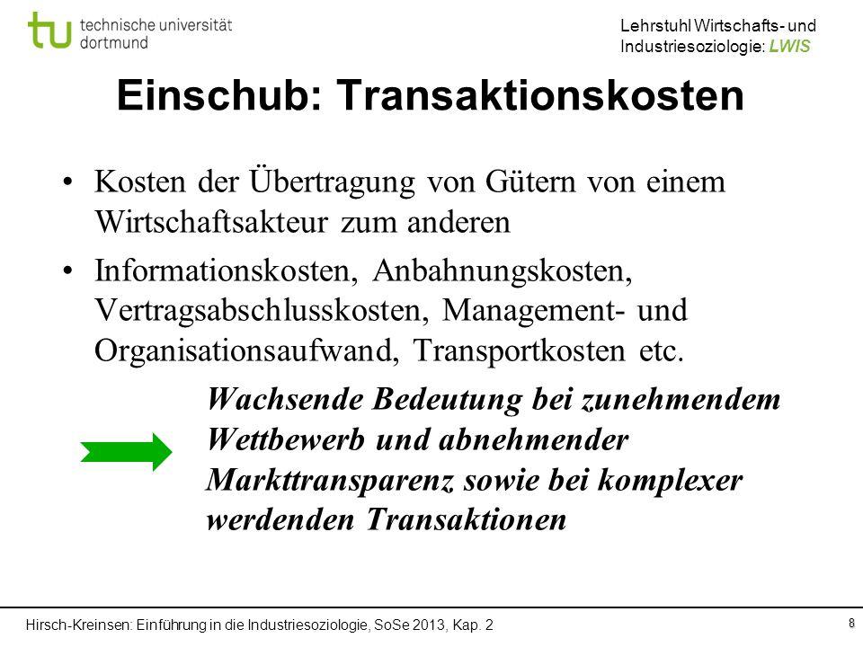 Hirsch-Kreinsen: Einführung in die Industriesoziologie, SoSe 2013, Kap. 2 Lehrstuhl Wirtschafts- und Industriesoziologie: LWIS Einschub: Transaktionsk