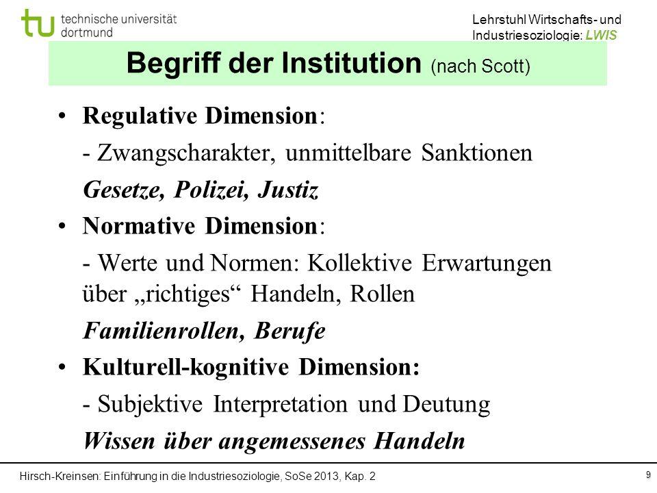 Hirsch-Kreinsen: Einführung in die Industriesoziologie, SoSe 2013, Kap. 2 Lehrstuhl Wirtschafts- und Industriesoziologie: LWIS Begriff der Institution