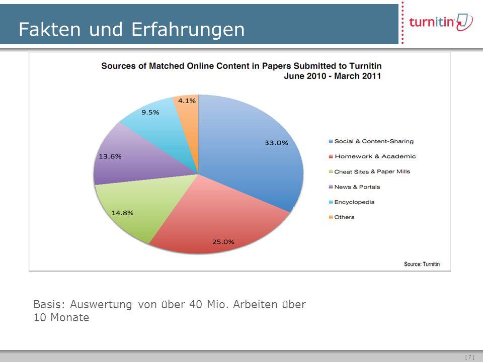 [ 7 ] Fakten und Erfahrungen Basis: Auswertung von über 40 Mio. Arbeiten über 10 Monate
