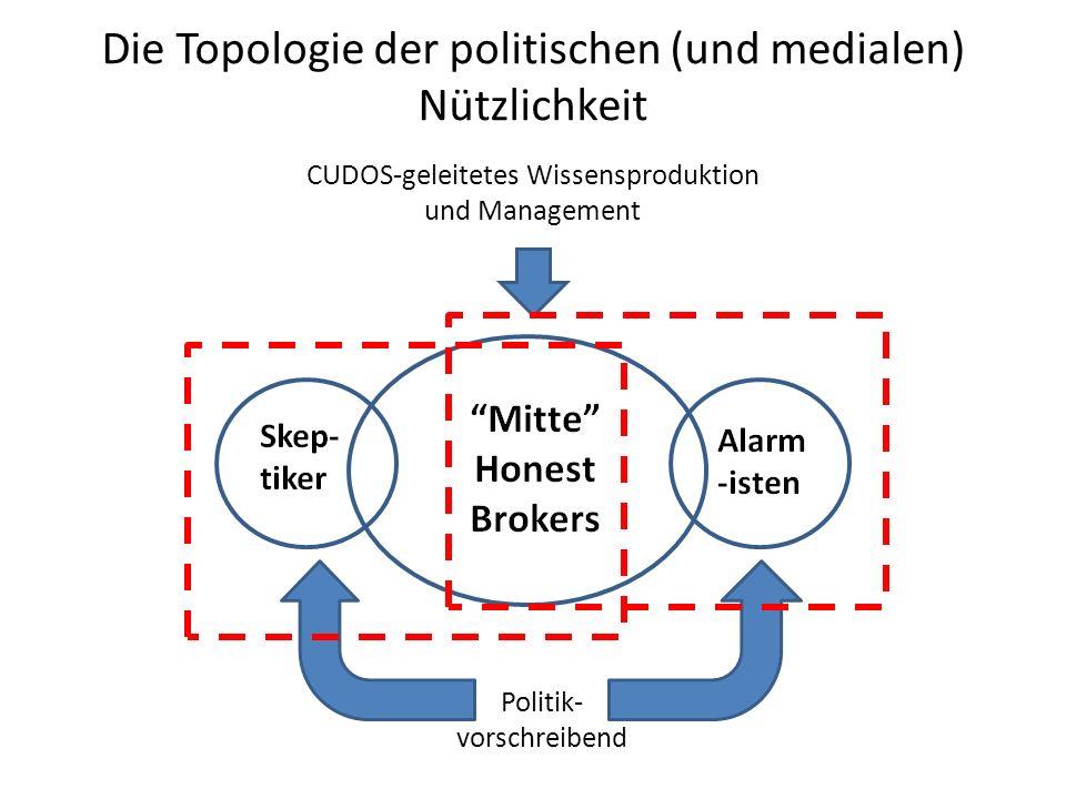 Die Topologie der politischen (und medialen) Nützlichkeit Politik- vorschreibend CUDOS-geleitetes Wissensproduktion und Management