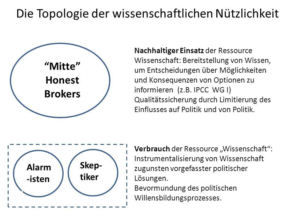 Mitte Honest Brokers Alarm -isten Skep- tiker Die Topologie der wissenschaftlichen Nützlichkeit Nachhaltiger Einsatz der Ressource Wissenschaft: Berei