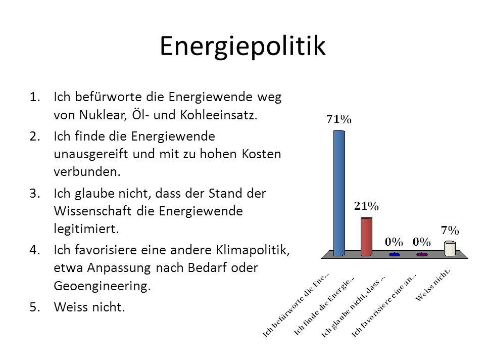 Energiepolitik 1.Ich befürworte die Energiewende weg von Nuklear, Öl- und Kohleeinsatz. 2.Ich finde die Energiewende unausgereift und mit zu hohen Kos