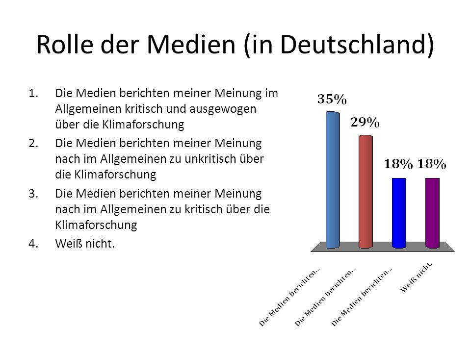 Rolle der Medien (in Deutschland) 1.Die Medien berichten meiner Meinung im Allgemeinen kritisch und ausgewogen über die Klimaforschung 2.Die Medien be